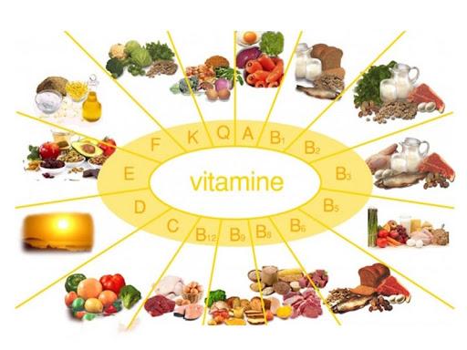 ویتامین های اسید پانتو تنیک(PA) ، فولئات، بیوتن و اسید اسکوربیک(ویتامین C) بر ورزش چه تاثیری دارند؟