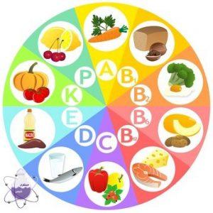 تاثیر ویتامین E، ویتامین A،D و K بر ورزش و سلامتی چگونه است؟